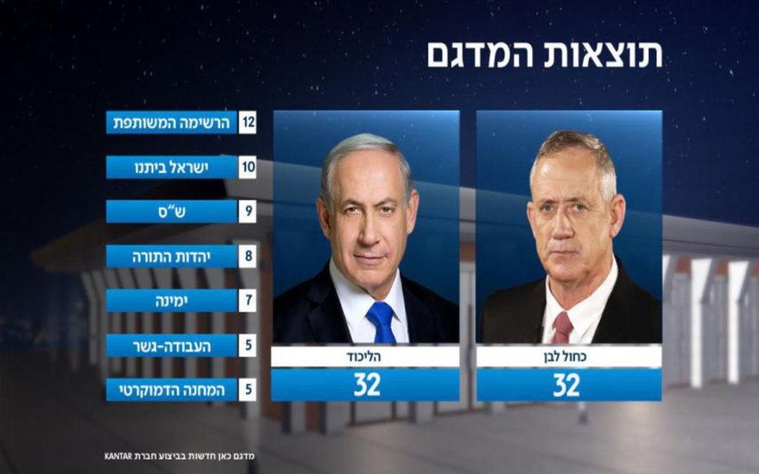 وسائل إعلام إسرائيلية: نتانياهو وغانتس متعادلان بعد فرز كل الأصوات تقريبا
